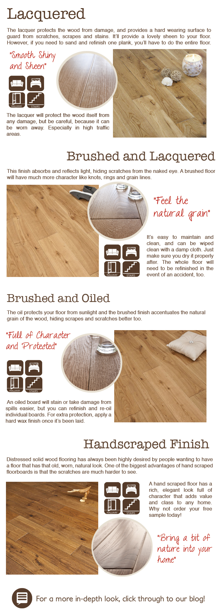 Solid Wood Flooring Finishes