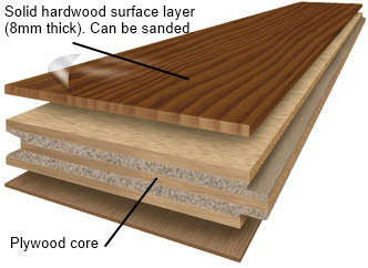 Engineered Flooring 5 Reasons You Need It In Your