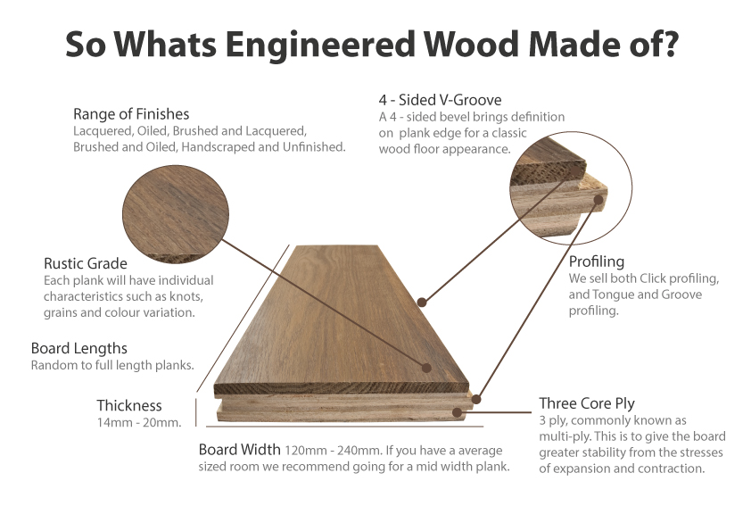 Engineered Wood Flooring A Beginners Guide Discount Flooring