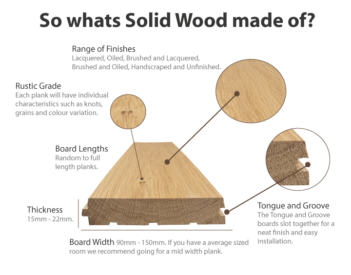 Solid Wood Flooring From 163 24 89 M 178 Order A Free Sample