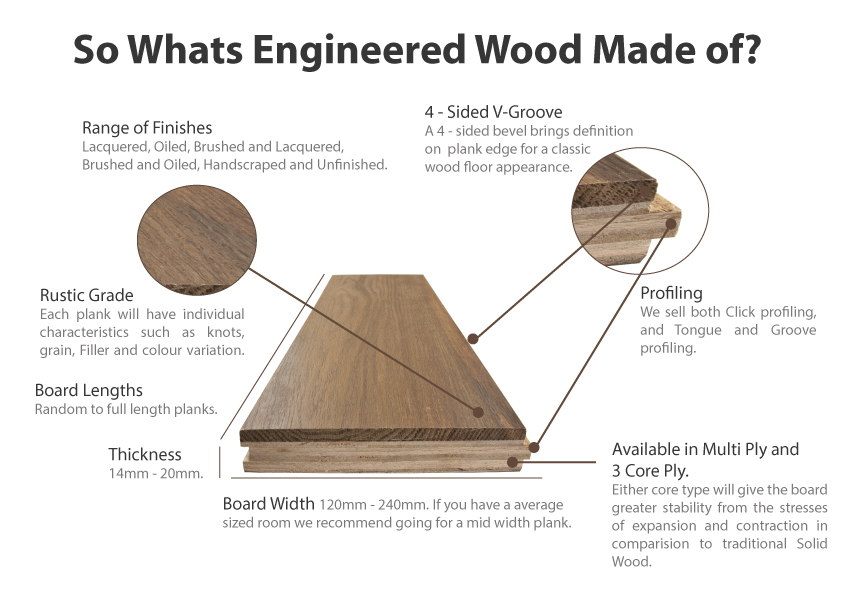 Best Type Of Engineered Wood Flooring Greencheese.org - Engineered Wood Flooring WB Designs