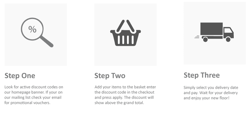 Discount Codes Steps
